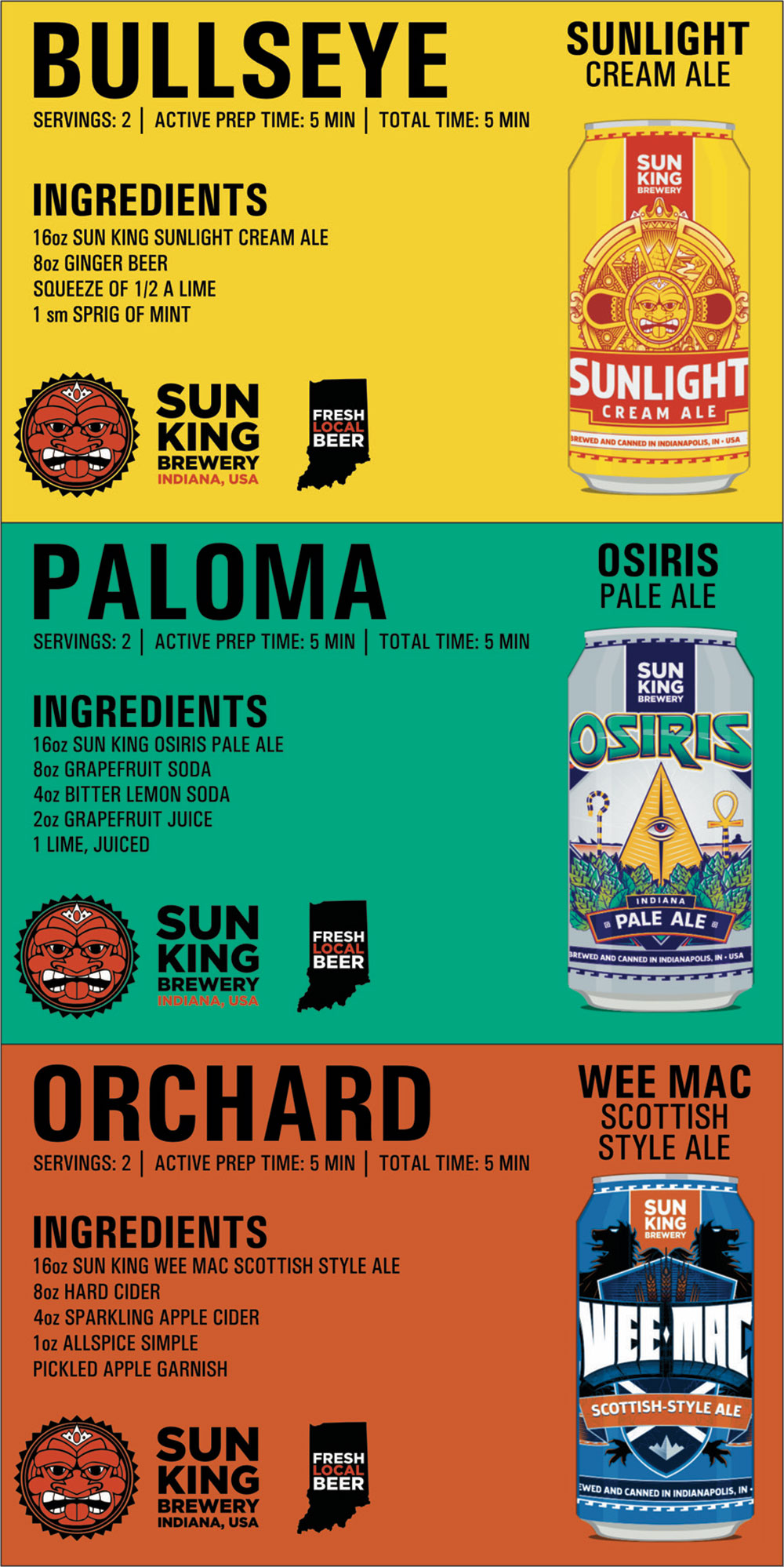 Sun King Brewing Recipe Cards